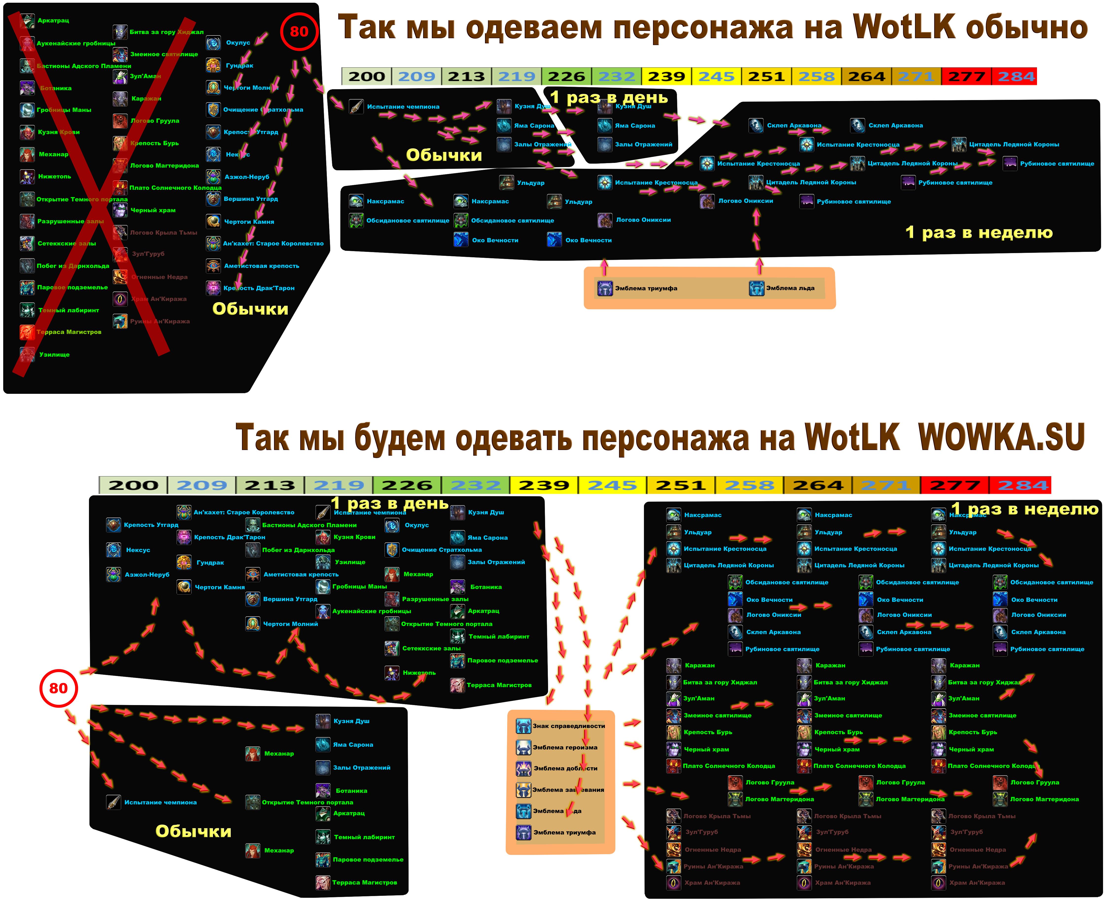 Схема одеавния
